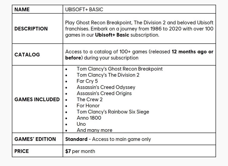 Ubisoft+ Basic