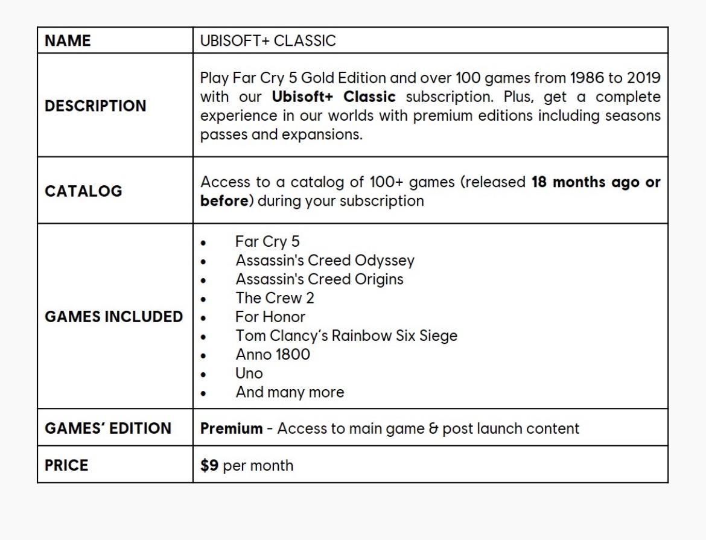 Ubisoft+ Classic