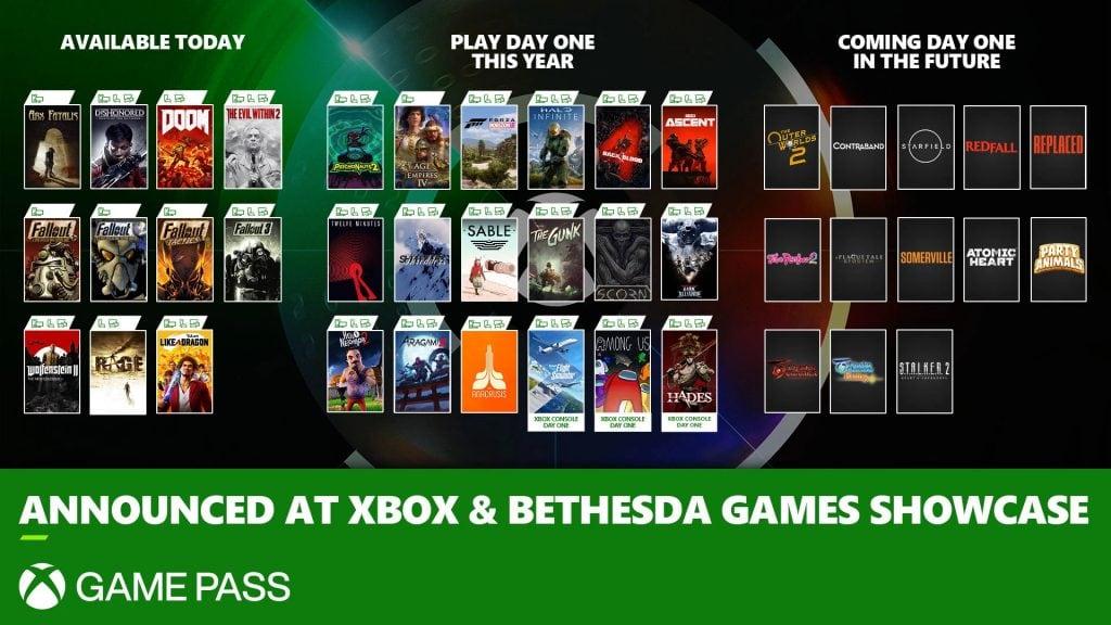 Gry zmierzające do Xbox Game Pass (konferencja Xbox & Bethesda Games Showcase)